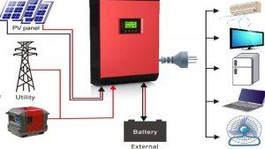 Solar-cell-hybrid-system